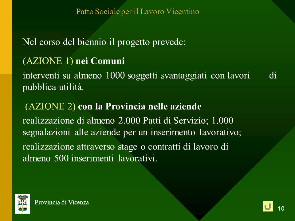 10 Provincia di Vicenza Nel corso del biennio il progetto prevede: (AZIONE 1) nei Comuni interventi su almeno 1000 soggetti svantaggiati con lavori di