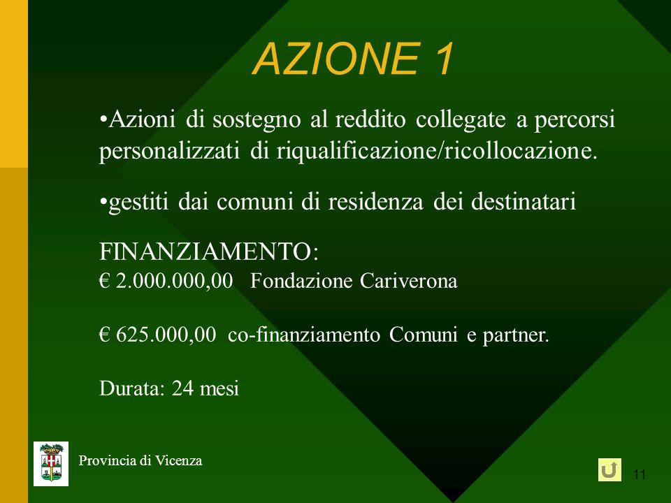 11 Provincia di Vicenza AZIONE 1 Azioni di sostegno al reddito collegate a percorsi personalizzati di riqualificazione/ricollocazione. gestiti dai com