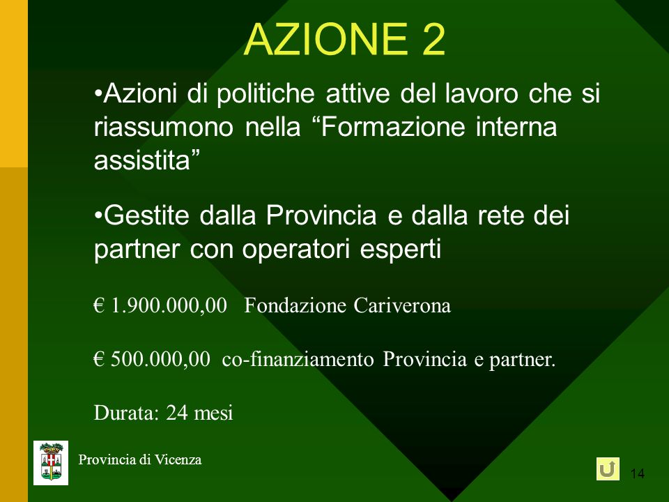 14 Provincia di Vicenza AZIONE 2 Azioni di politiche attive del lavoro che si riassumono nella Formazione interna assistita Gestite dalla Provincia e