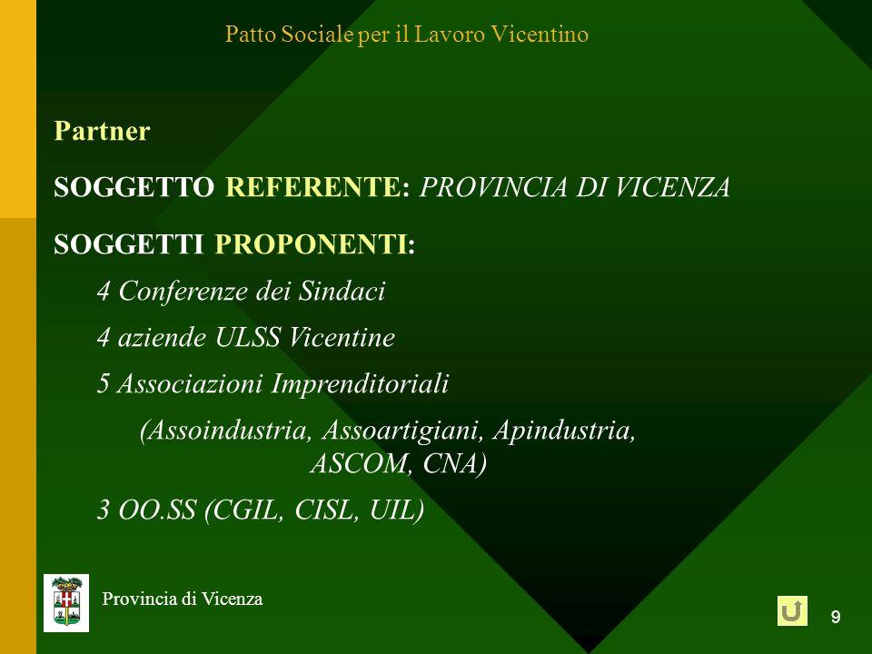 9 Provincia di Vicenza Partner SOGGETTO REFERENTE: PROVINCIA DI VICENZA SOGGETTI PROPONENTI: 4 Conferenze dei Sindaci 4 aziende ULSS Vicentine 5 Assoc