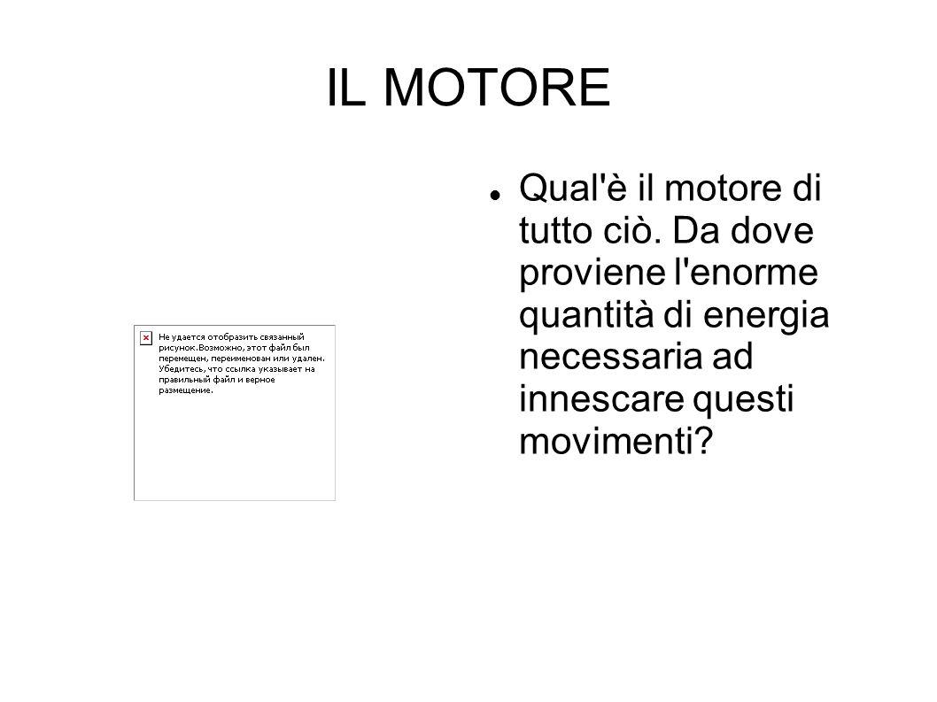 IL MOTORE Qual'è il motore di tutto ciò. Da dove proviene l'enorme quantità di energia necessaria ad innescare questi movimenti?