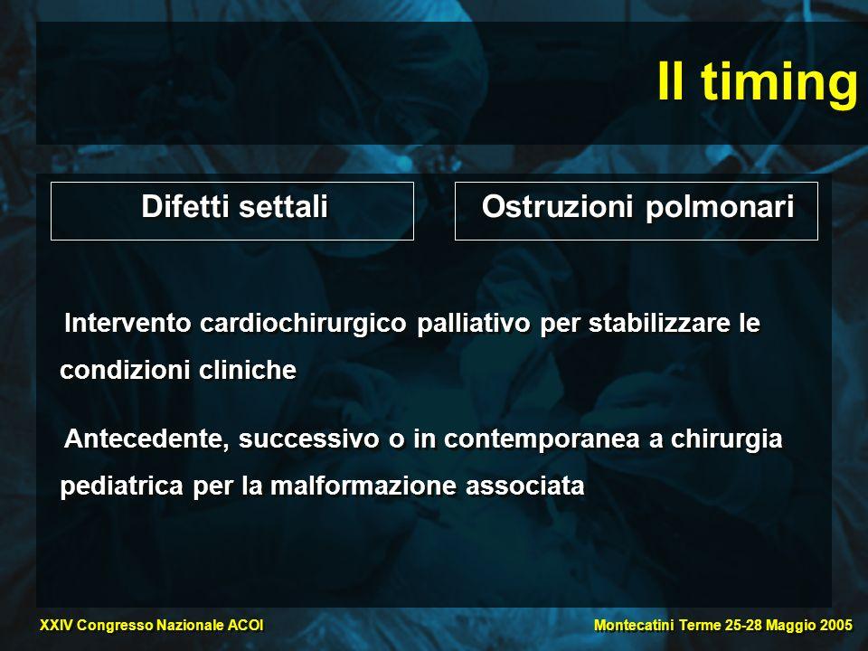 Montecatini Terme 25-28 Maggio 2005 XXIV Congresso Nazionale ACOI Il timing Intervento cardiochirurgico palliativo per stabilizzare le condizioni clin