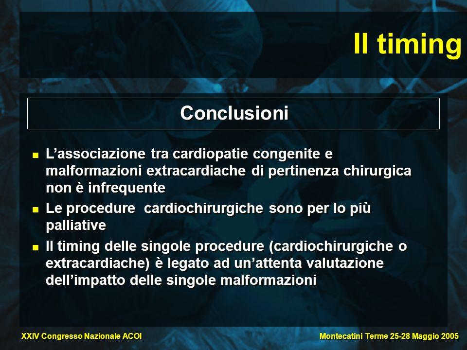 Montecatini Terme 25-28 Maggio 2005 XXIV Congresso Nazionale ACOI Il timing Conclusioni Lassociazione tra cardiopatie congenite e malformazioni extrac