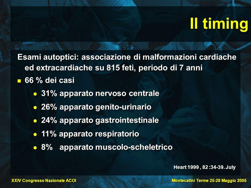 Montecatini Terme 25-28 Maggio 2005 XXIV Congresso Nazionale ACOI Il timing Conclusioni Lassociazione tra cardiopatie congenite e malformazioni extracardiache di pertinenza chirurgica non è infrequente Le procedure cardiochirurgiche sono per lo più palliative Il timing delle singole procedure (cardiochirurgiche o extracardiache) è legato ad unattenta valutazione dellimpatto delle singole malformazioni Lassociazione tra cardiopatie congenite e malformazioni extracardiache di pertinenza chirurgica non è infrequente Le procedure cardiochirurgiche sono per lo più palliative Il timing delle singole procedure (cardiochirurgiche o extracardiache) è legato ad unattenta valutazione dellimpatto delle singole malformazioni