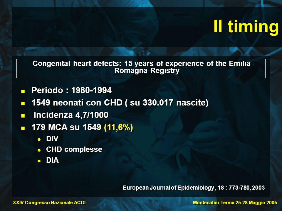 Montecatini Terme 25-28 Maggio 2005 XXIV Congresso Nazionale ACOI Il timing Registry of congenital malformations -Sweden Periodo : 1981-1990 2618 neonati con CHD 397 MCA su 2618 (15%) DIV Patologia cono-truncale Periodo : 1981-1990 2618 neonati con CHD 397 MCA su 2618 (15%) DIV Patologia cono-truncale Pediatric Cardiology, 18: 11-18, 1997
