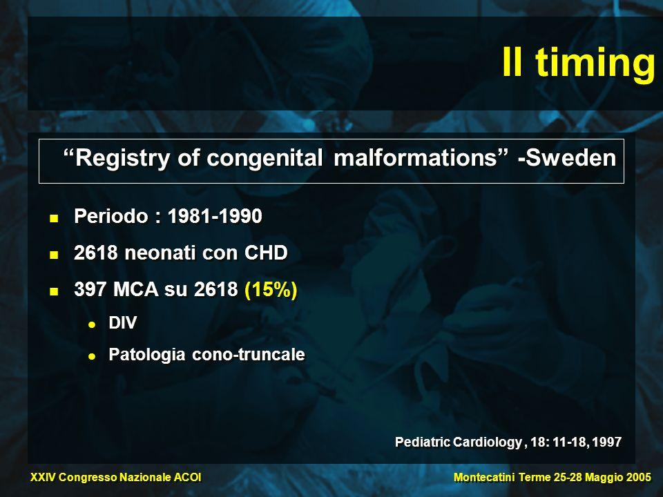 Montecatini Terme 25-28 Maggio 2005 XXIV Congresso Nazionale ACOI Il timing Registry of congenital malformations -Sweden Periodo : 1981-1990 2618 neon