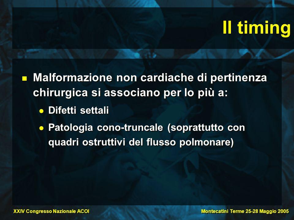 Montecatini Terme 25-28 Maggio 2005 XXIV Congresso Nazionale ACOI Il timing Malformazione non cardiache di pertinenza chirurgica si associano per lo p