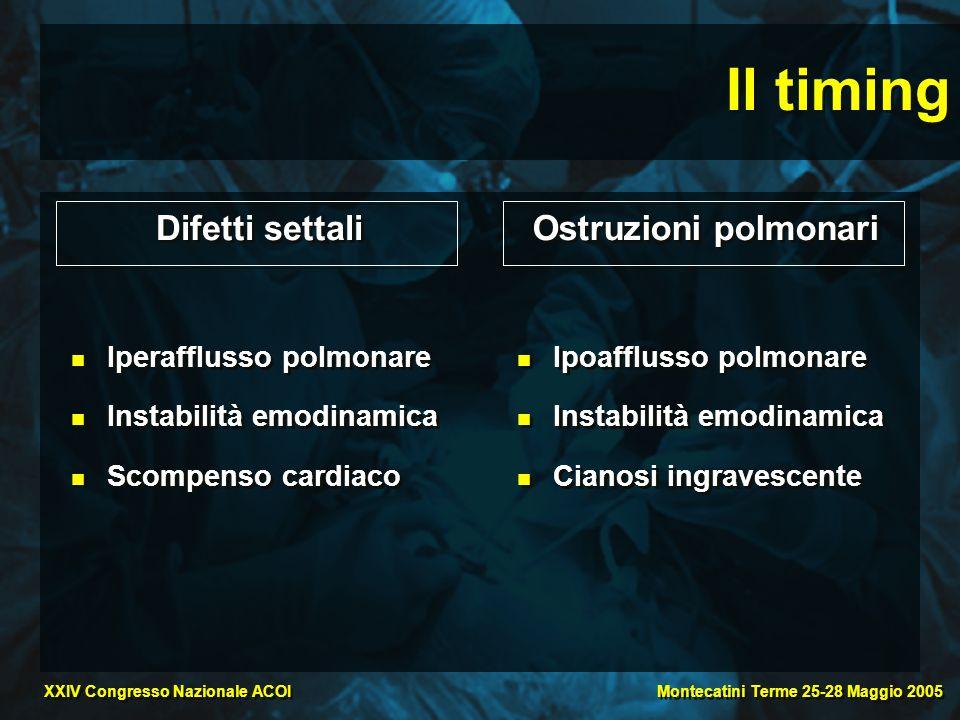 Montecatini Terme 25-28 Maggio 2005 XXIV Congresso Nazionale ACOI Il timing Iperafflusso polmonare Instabilità emodinamica Scompenso cardiaco Iperaffl