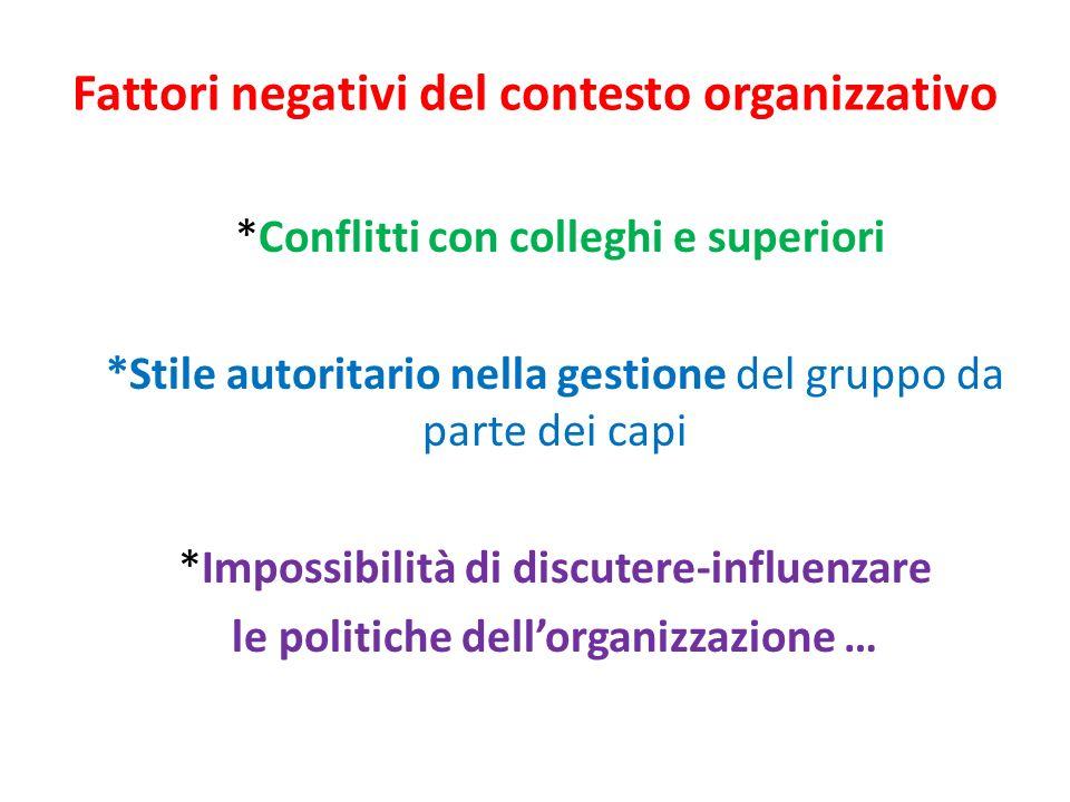 Fattori negativi del contesto organizzativo *Conflitti con colleghi e superiori *Stile autoritario nella gestione del gruppo da parte dei capi *Imposs
