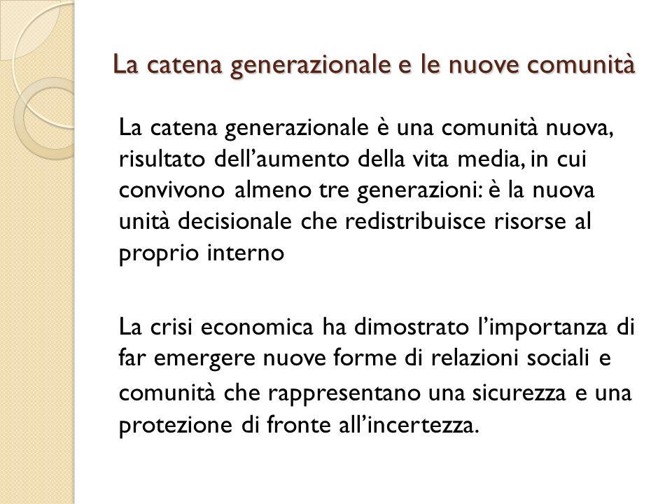 La catena generazionale e le nuove comunità La catena generazionale è una comunità nuova, risultato dellaumento della vita media, in cui convivono alm