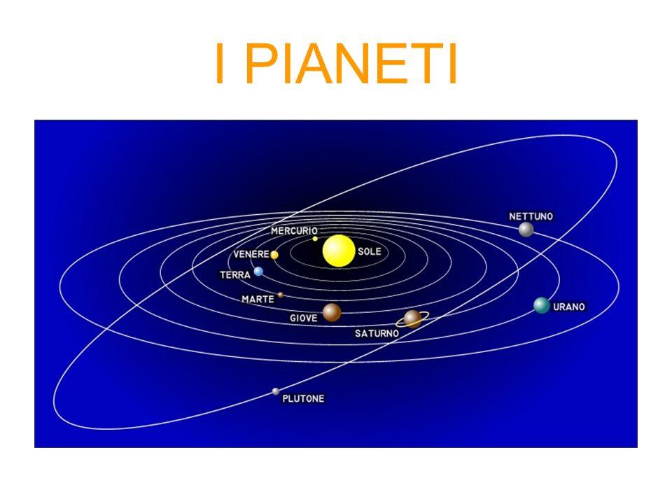 PIANETINI O ASTEROIDI Sono corpi celesti che ruotano tra lorbita di Marte e quella di Giove.