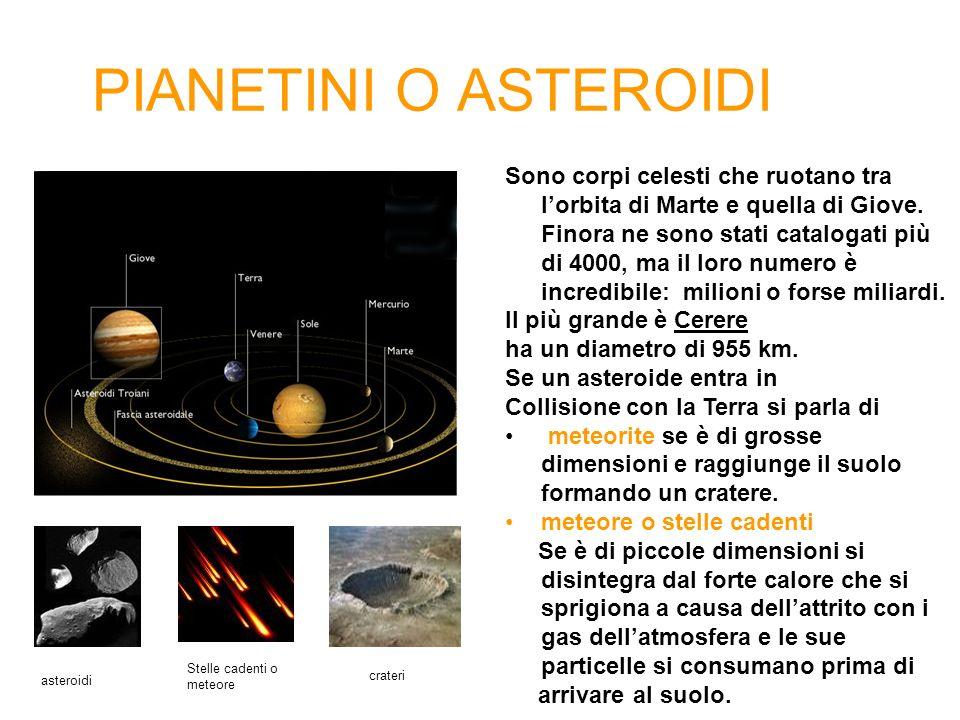 PIANETINI O ASTEROIDI Sono corpi celesti che ruotano tra lorbita di Marte e quella di Giove. Finora ne sono stati catalogati più di 4000, ma il loro n