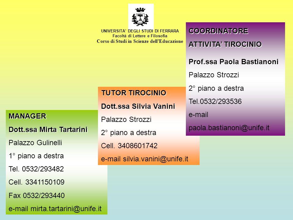UNIVERSITA DEGLI STUDI DI FERRARA Facoltà di Lettere e Filosofia Corso di Studi in Scienze dellEducazione MANAGER Dott.ssa Mirta Tartarini Palazzo Gul