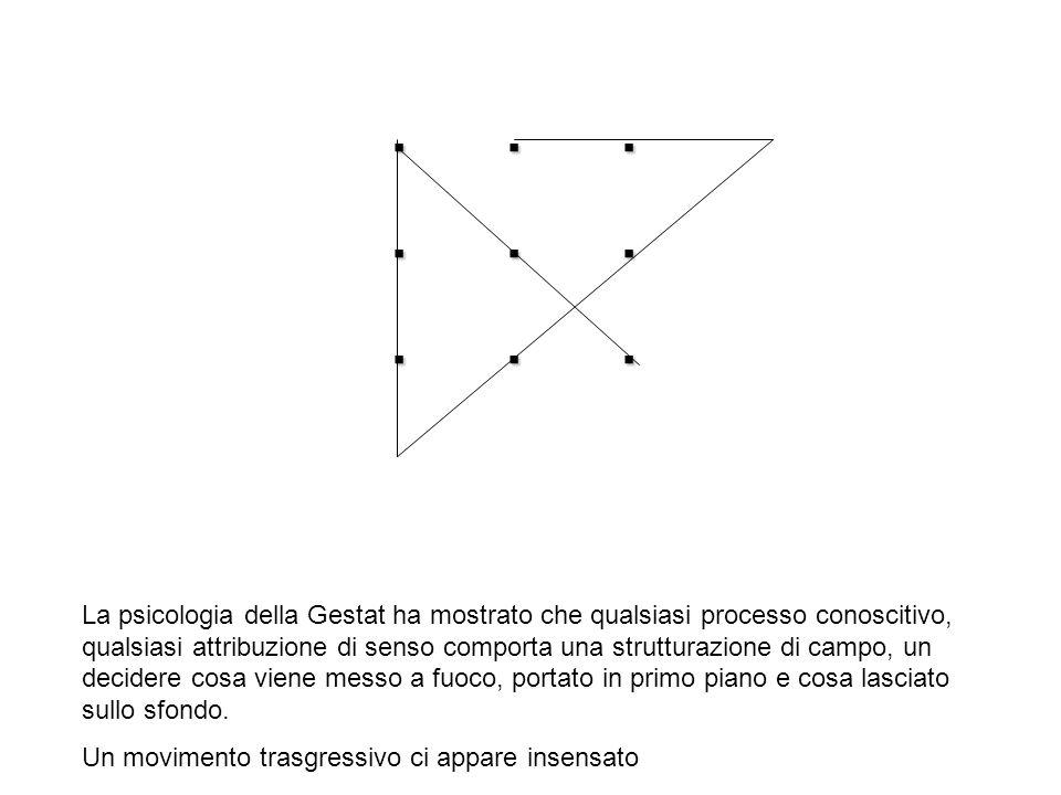 ... La psicologia della Gestat ha mostrato che qualsiasi processo conoscitivo, qualsiasi attribuzione di senso comporta una strutturazione di campo, u