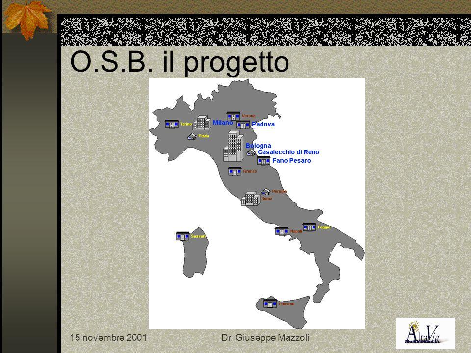 15 novembre 2001Dr. Giuseppe Mazzoli O.S.B. il progetto
