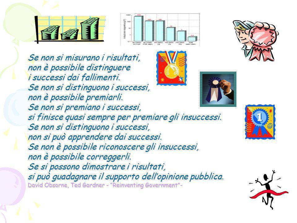 Se non si misurano i risultati, non è possibile distinguere i successi dai fallimenti.