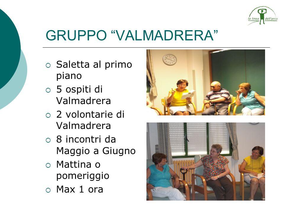 GRUPPO VALMADRERA Saletta al primo piano 5 ospiti di Valmadrera 2 volontarie di Valmadrera 8 incontri da Maggio a Giugno Mattina o pomeriggio Max 1 or