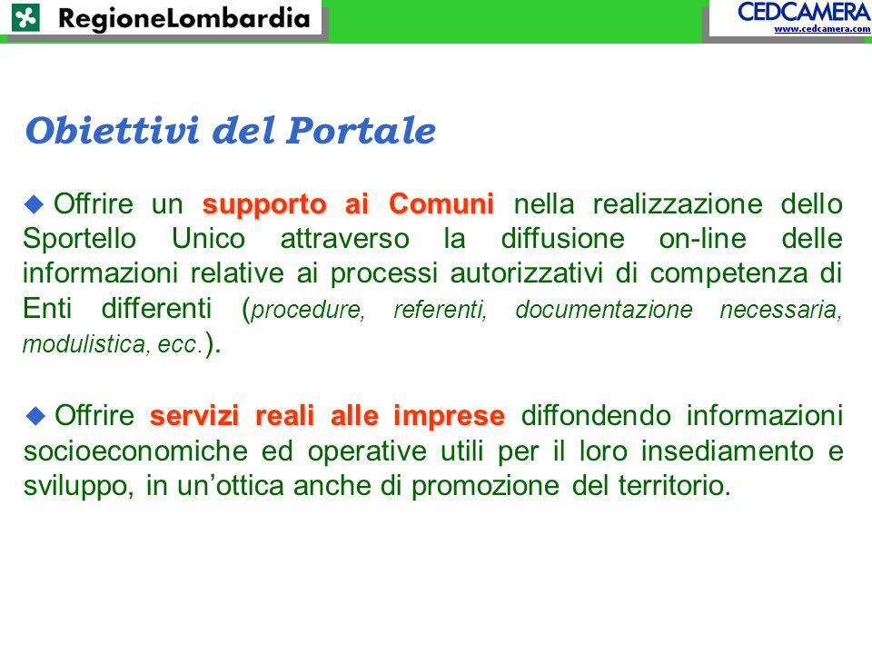 COMUNI PROVINCE PROV.1 PORTALE Regionale Sito SUAP ut PROV.2 richiesta di informazioni b) sul sito del Comune...