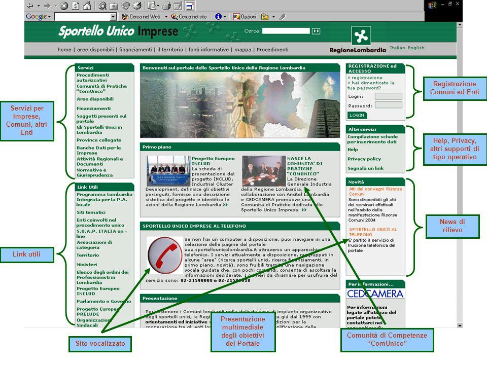 Servizi per Imprese, Comuni, altri Enti Link utili Presentazione multimediale degli obiettivi del Portale Sito vocalizzato Comunità di Competenze ComUnico News di rilievo Help, Privacy, altri supporti di tipo operativo Registrazione Comuni ed Enti