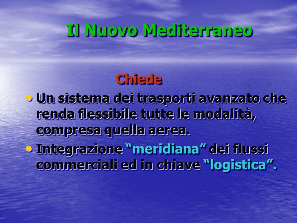 Il Nuovo Mediterraneo Il Nuovo Mediterraneo Chiede Chiede Un sistema dei trasporti avanzato che renda flessibile tutte le modalità, compresa quella ae