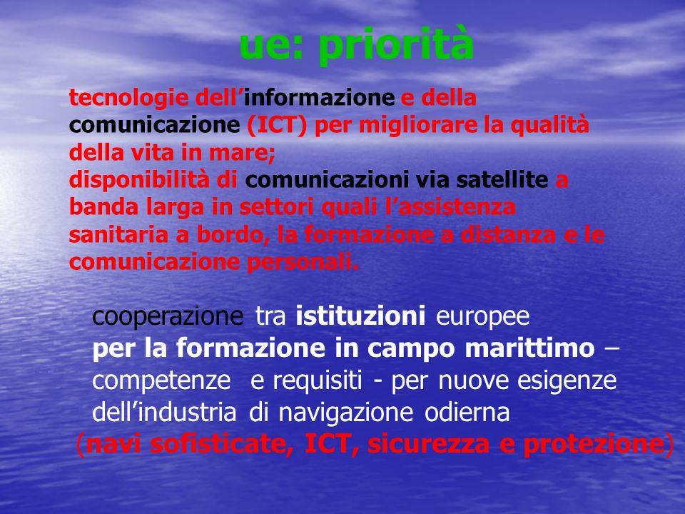 ue: priorità tecnologie dellinformazione e della comunicazione (ICT) per migliorare la qualità della vita in mare; disponibilità di comunicazioni via