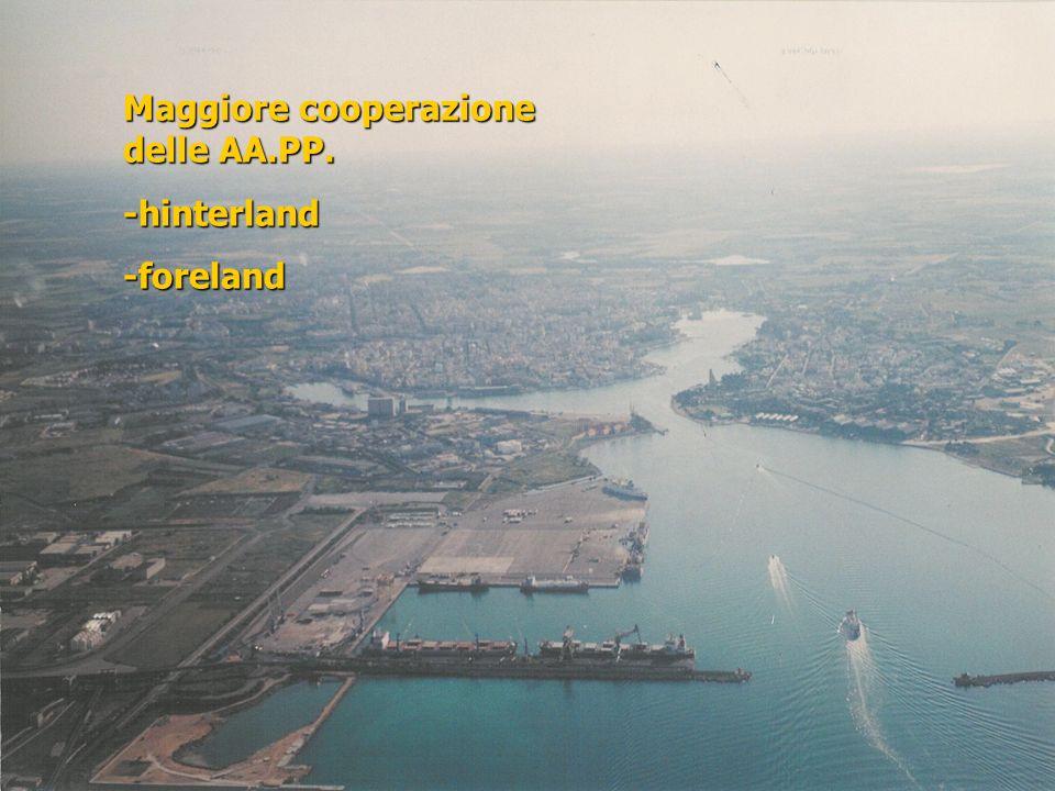 Maggiore cooperazione delle AA.PP. -hinterland-foreland