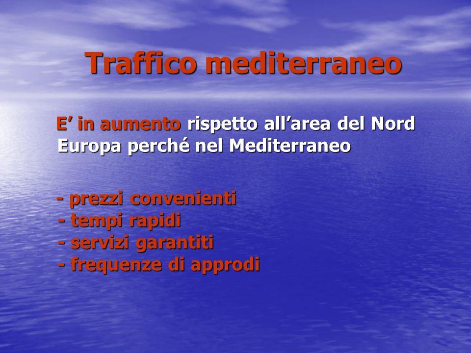 Traffico mediterraneo Traffico mediterraneo E in aumento rispetto allarea del Nord Europa perché nel Mediterraneo E in aumento rispetto allarea del No