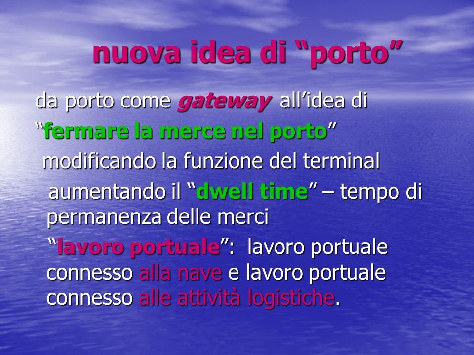 nuova idea di porto nuova idea di porto da porto come gateway allidea di da porto come gateway allidea di fermare la merce nel porto fermare la merce