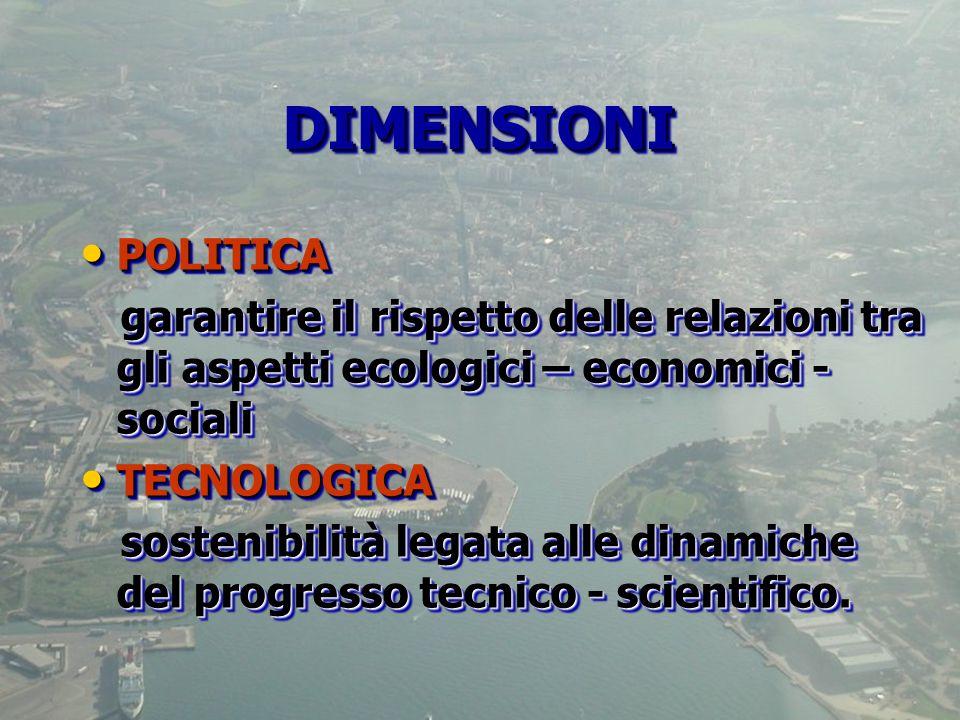 POLITICA POLITICA garantire il rispetto delle relazioni tra gli aspetti ecologici – economici - sociali garantire il rispetto delle relazioni tra gli