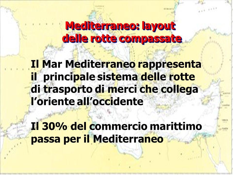 Mediterraneo: layout delle rotte compassate Mediterraneo: layout delle rotte compassate Il Mar Mediterraneo rappresenta il principale sistema delle ro