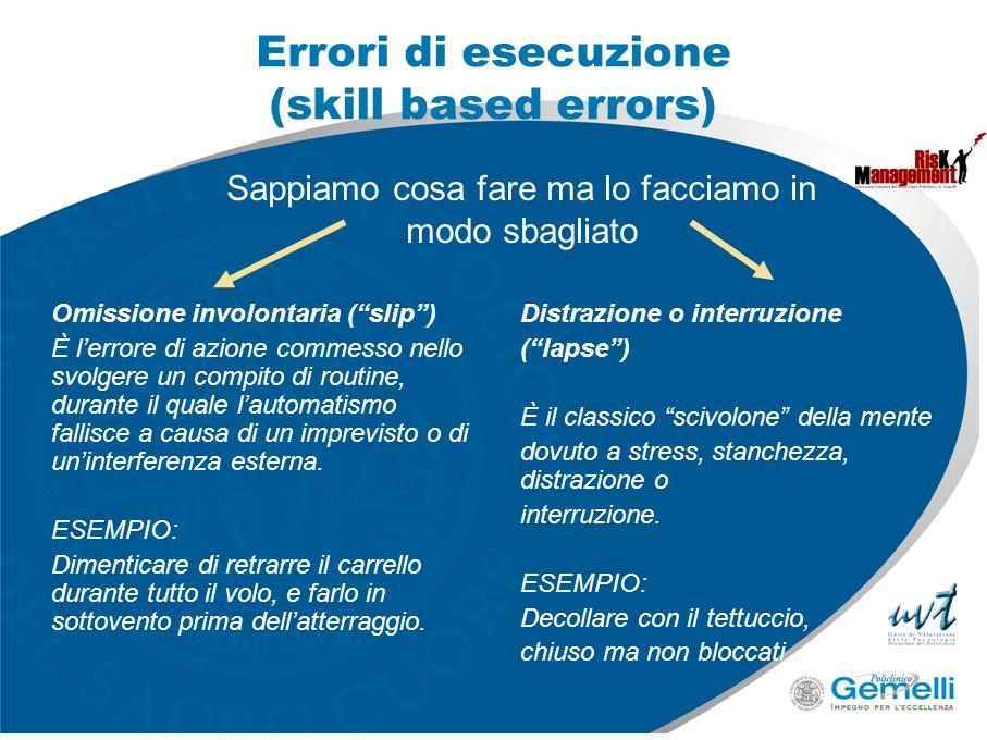 Errori di esecuzione (skill based errors) Omissione involontaria (slip) È lerrore di azione commesso nello svolgere un compito di routine, durante il