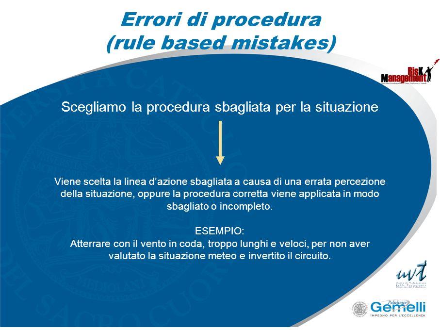 Errori di procedura (rule based mistakes) Scegliamo la procedura sbagliata per la situazione Viene scelta la linea dazione sbagliata a causa di una er