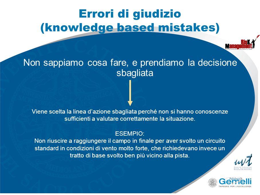 Errori di giudizio (knowledge based mistakes) Non sappiamo cosa fare, e prendiamo la decisione sbagliata Viene scelta la linea dazione sbagliata perch