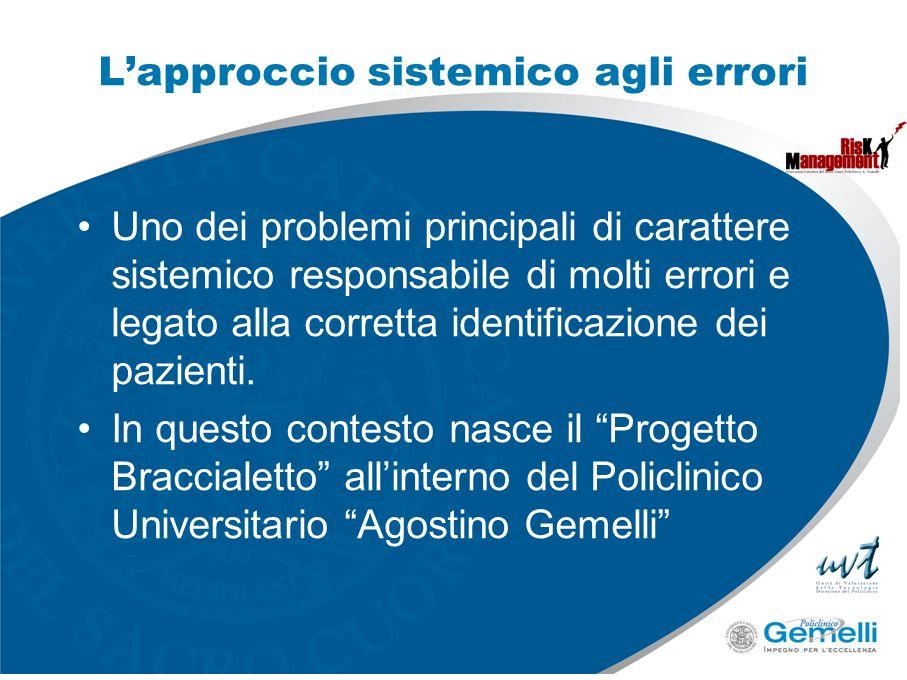 Lapproccio sistemico agli errori Uno dei problemi principali di carattere sistemico responsabile di molti errori e legato alla corretta identificazion