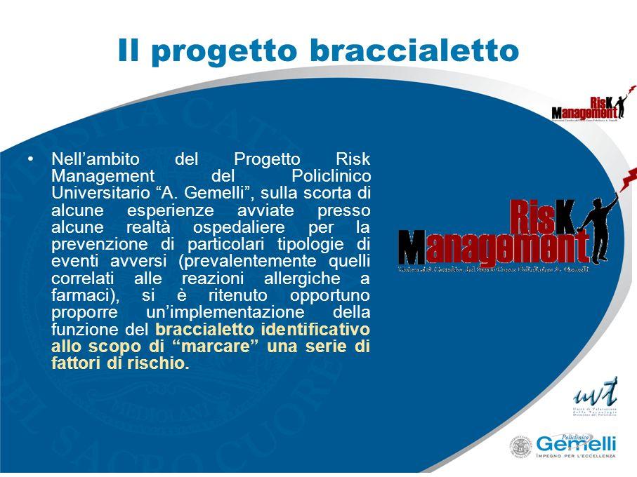 Il progetto braccialetto Nellambito del Progetto Risk Management del Policlinico Universitario A. Gemelli, sulla scorta di alcune esperienze avviate p