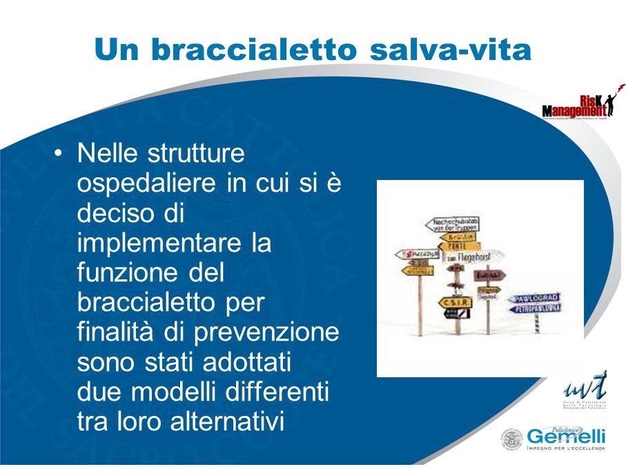Nelle strutture ospedaliere in cui si è deciso di implementare la funzione del braccialetto per finalità di prevenzione sono stati adottati due modell
