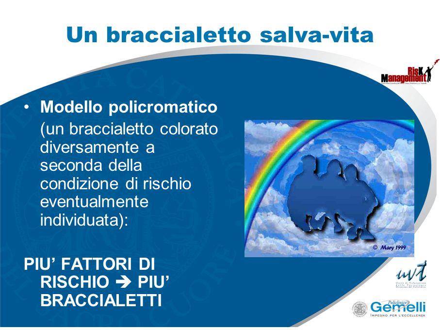 Modello policromatico (un braccialetto colorato diversamente a seconda della condizione di rischio eventualmente individuata): PIU FATTORI DI RISCHIO