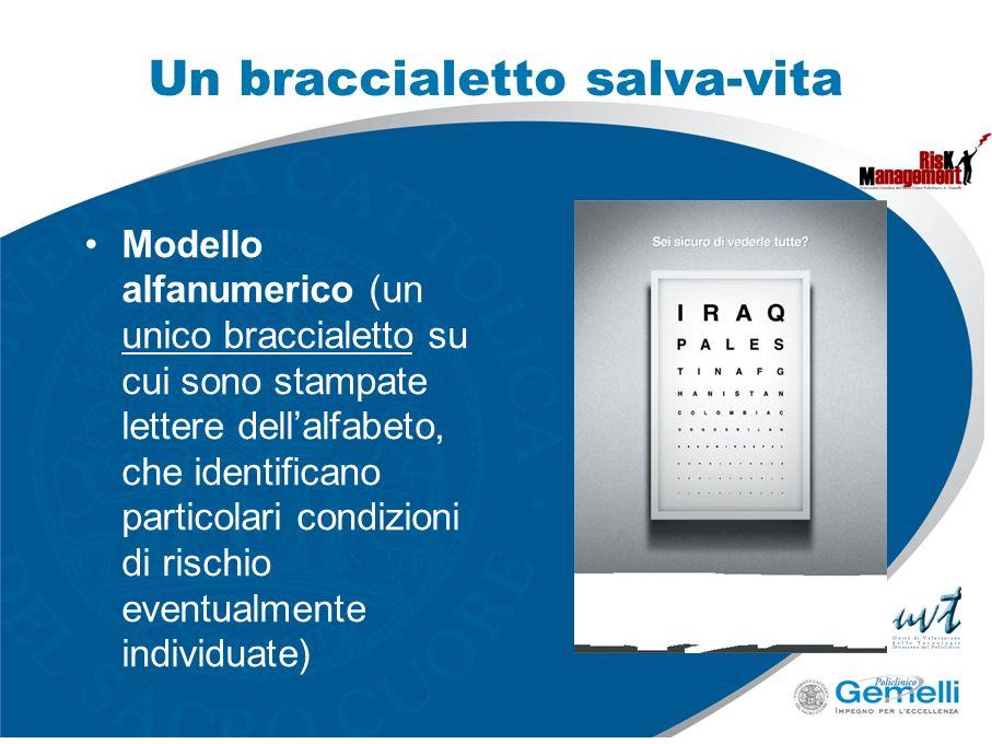 Modello alfanumerico (un unico braccialetto su cui sono stampate lettere dellalfabeto, che identificano particolari condizioni di rischio eventualment