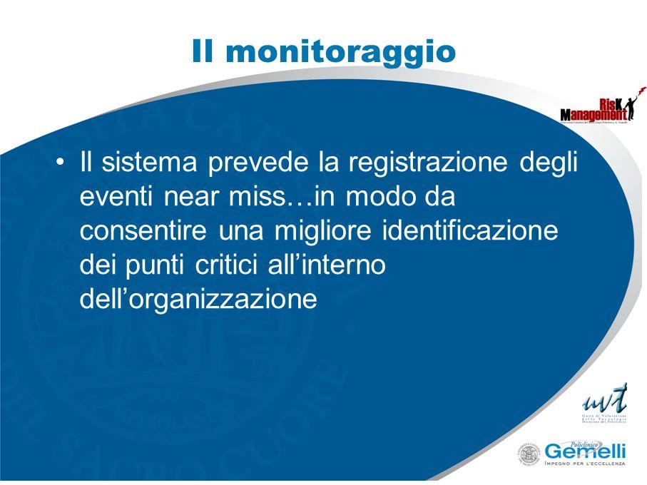 Il monitoraggio Il sistema prevede la registrazione degli eventi near miss…in modo da consentire una migliore identificazione dei punti critici allint