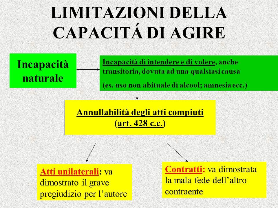 LIMITAZIONI DELLA CAPACITÁ DI AGIRE Incapacità naturale Incapacità di intendere e di volere, anche transitoria, dovuta ad una qualsiasi causa (es. uso