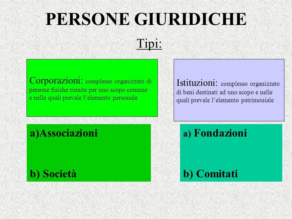 PERSONE GIURIDICHE Tipi: Corporazioni: complesso organizzato di persone fisiche riunite per uno scopo comune e nelle quali prevale lelemento personale