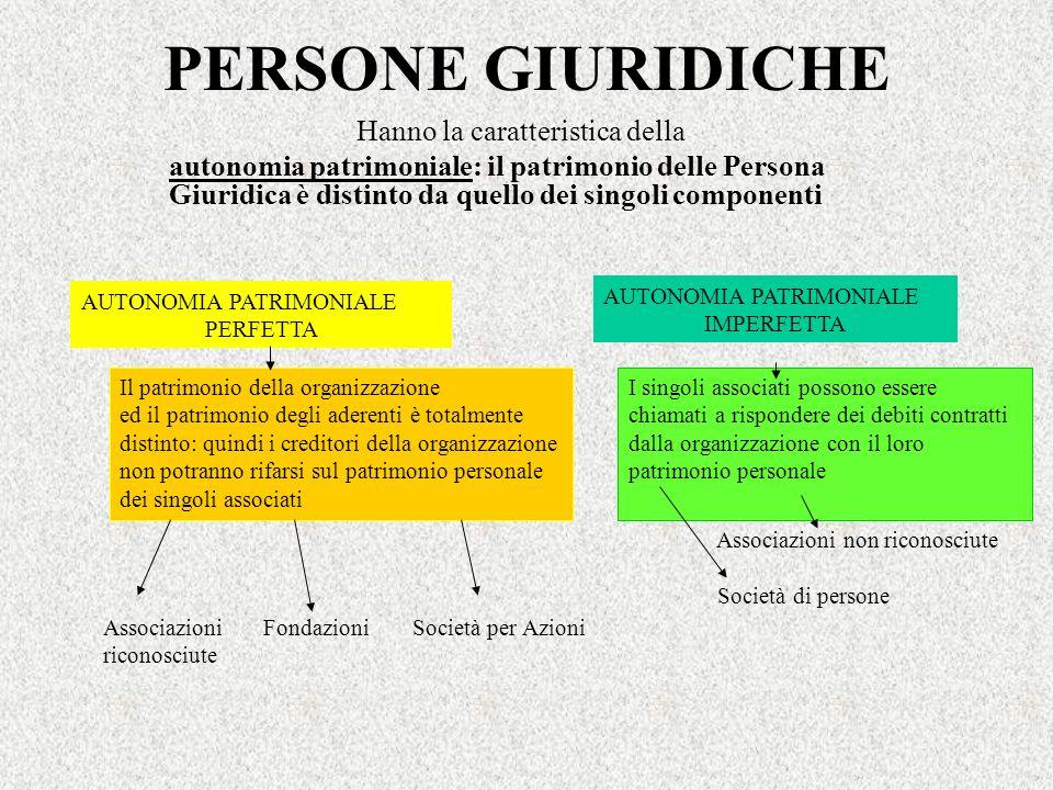 PERSONE GIURIDICHE Hanno la caratteristica della autonomia patrimoniale: il patrimonio delle Persona Giuridica è distinto da quello dei singoli compon