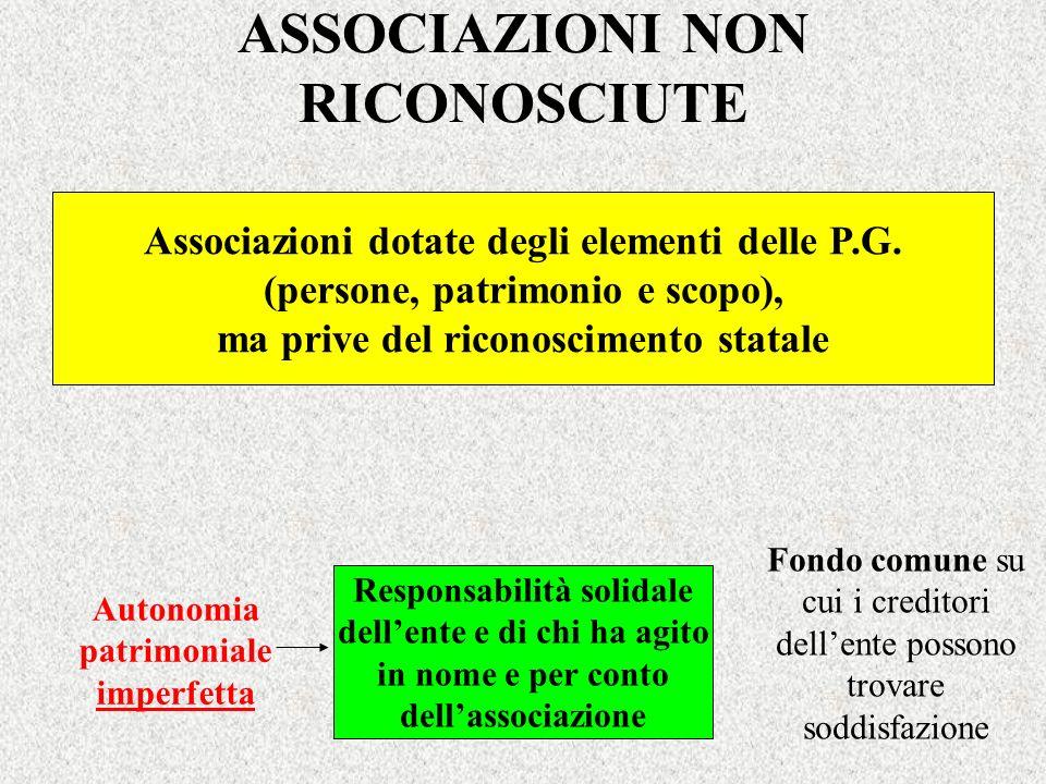 ASSOCIAZIONI NON RICONOSCIUTE Associazioni dotate degli elementi delle P.G. (persone, patrimonio e scopo), ma prive del riconoscimento statale Autonom