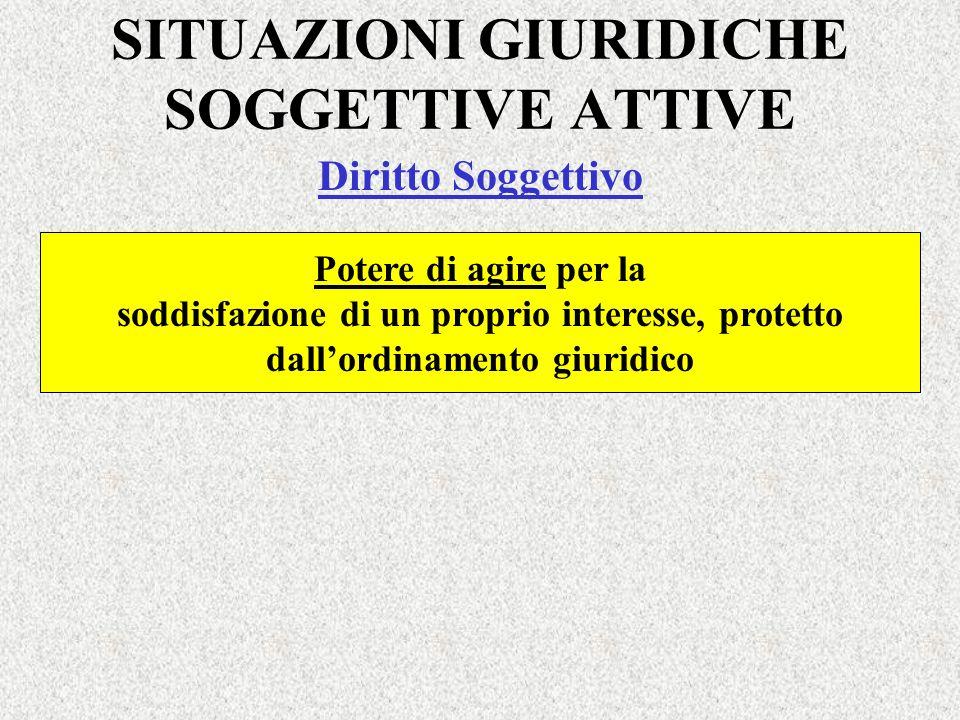 SITUAZIONI GIURIDICHE SOGGETTIVE ATTIVE Diritto Soggettivo Potere di agire per la soddisfazione di un proprio interesse, protetto dallordinamento giur