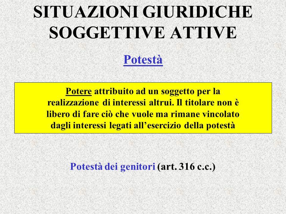 SITUAZIONI GIURIDICHE SOGGETTIVE ATTIVE Potestà Potere attribuito ad un soggetto per la realizzazione di interessi altrui. Il titolare non è libero di