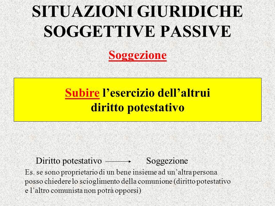 ISTITUTI A PROTEZIONE DEGLI INCAPACI Potestà dei genitori (art.