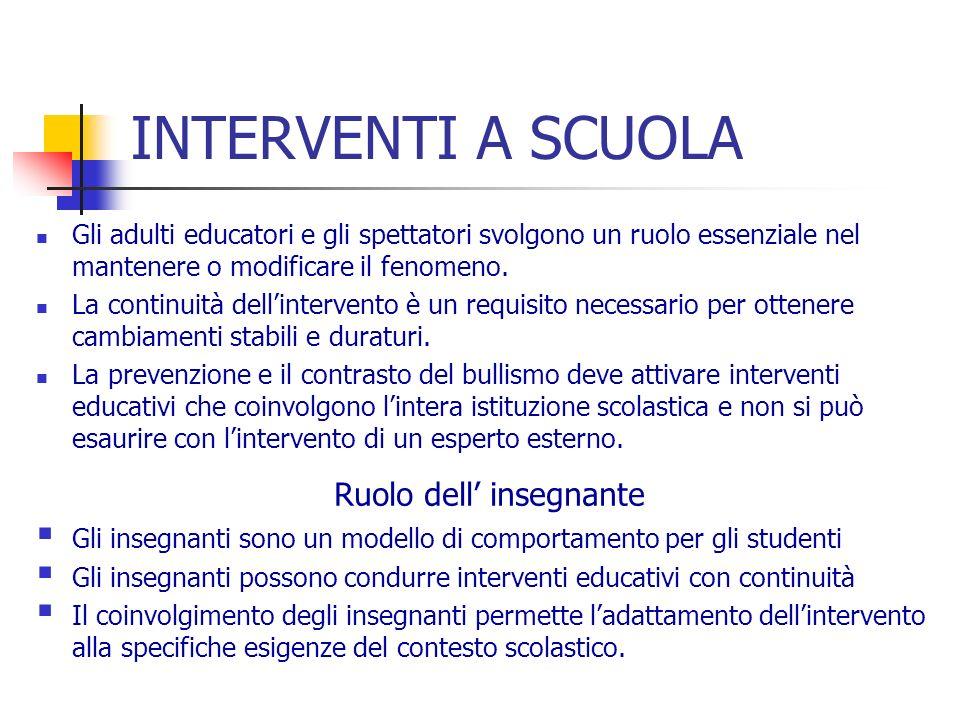 INTERVENTI A SCUOLA Gli adulti educatori e gli spettatori svolgono un ruolo essenziale nel mantenere o modificare il fenomeno.