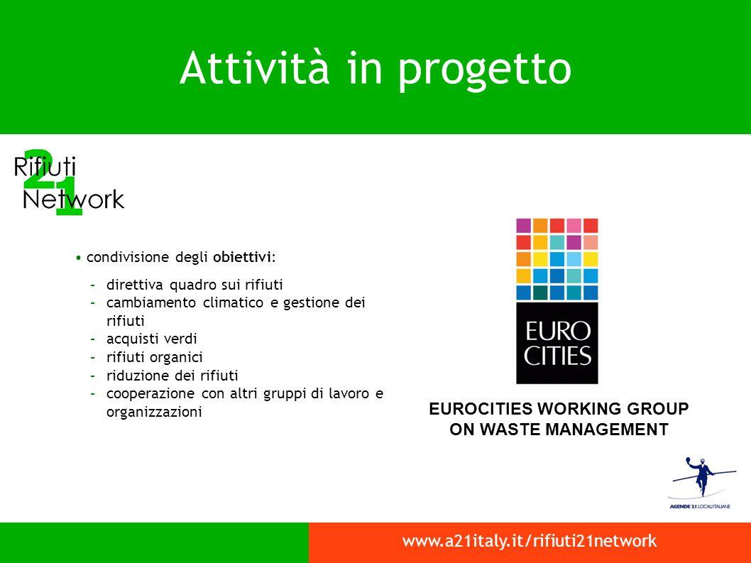 Attività in progetto www.a21italy.it/rifiuti21network condivisione degli obiettivi: –direttiva quadro sui rifiuti –cambiamento climatico e gestione dei rifiuti –acquisti verdi –rifiuti organici –riduzione dei rifiuti –cooperazione con altri gruppi di lavoro e organizzazioni EUROCITIES WORKING GROUP ON WASTE MANAGEMENT