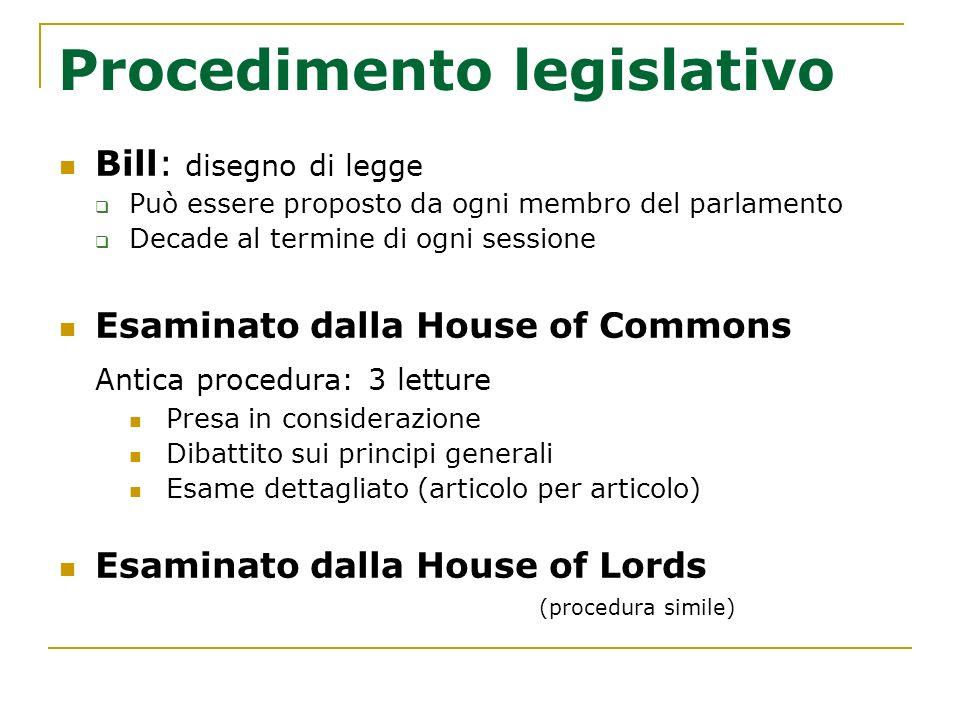 Procedimento legislativo Bill: disegno di legge Può essere proposto da ogni membro del parlamento Decade al termine di ogni sessione Esaminato dalla H