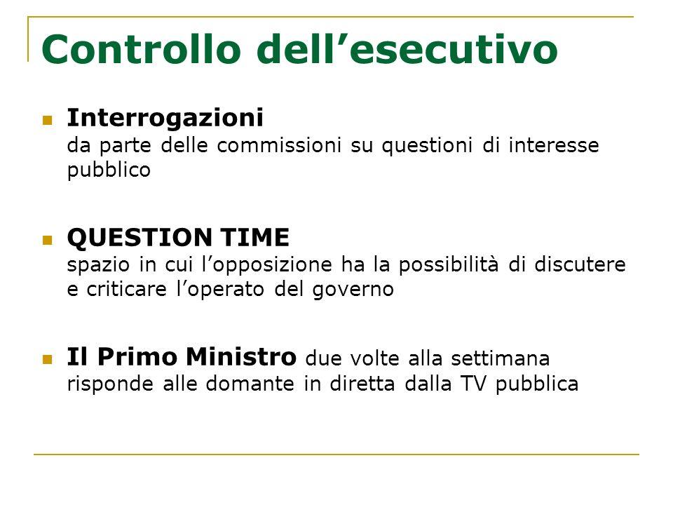 Controllo dellesecutivo Interrogazioni da parte delle commissioni su questioni di interesse pubblico QUESTION TIME spazio in cui lopposizione ha la po